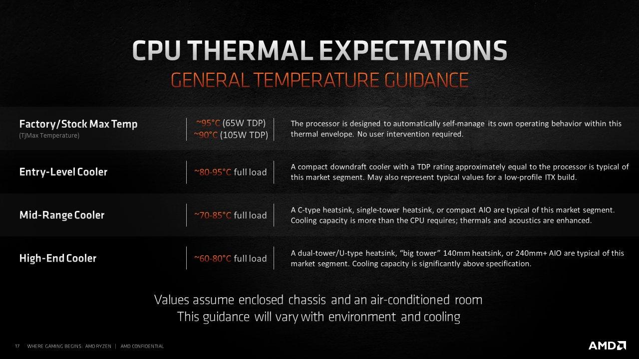 5000 thermals.jpg