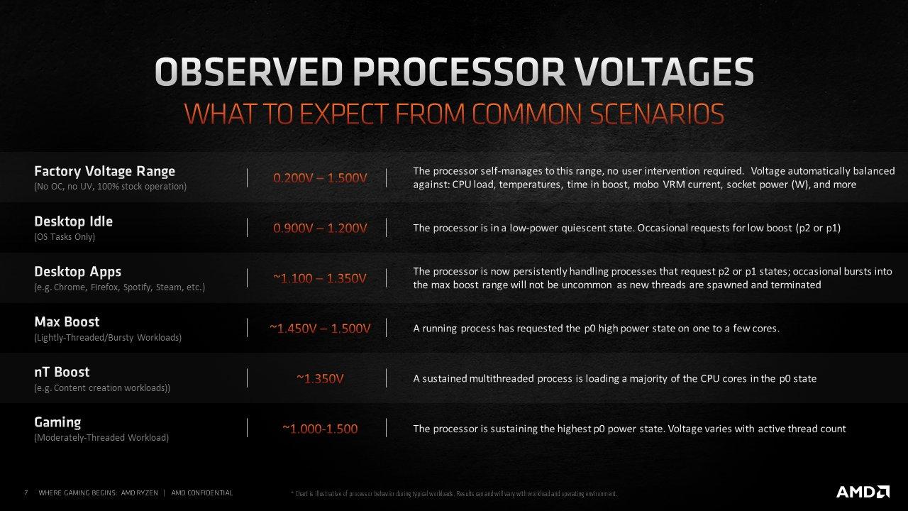 5000 voltages.jpg