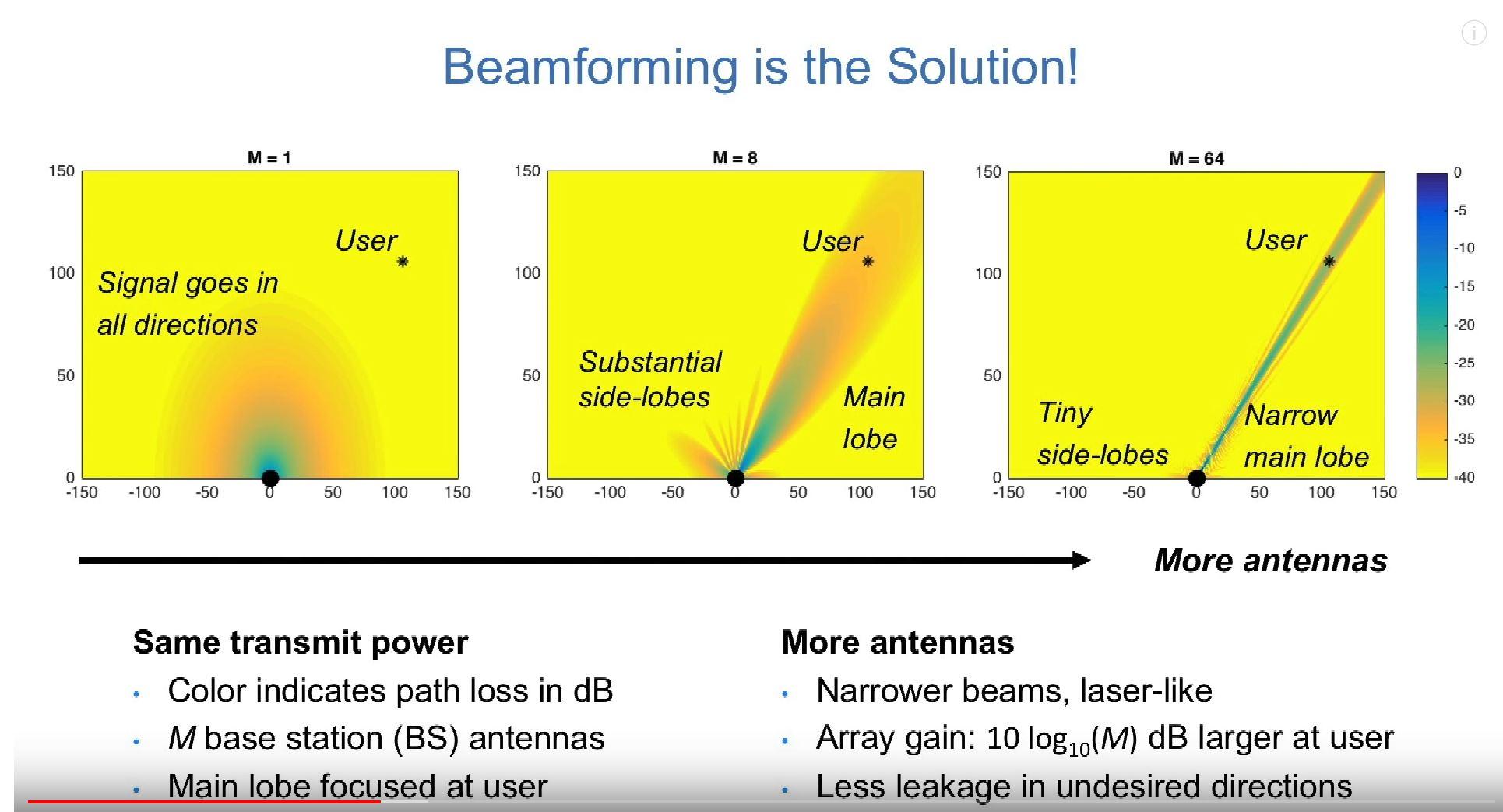 beamforming.JPG