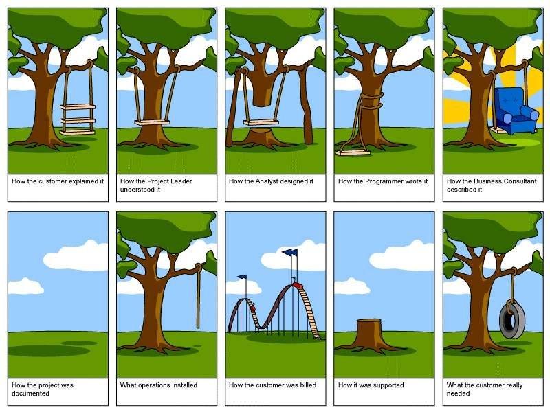 Build Swing.jpg