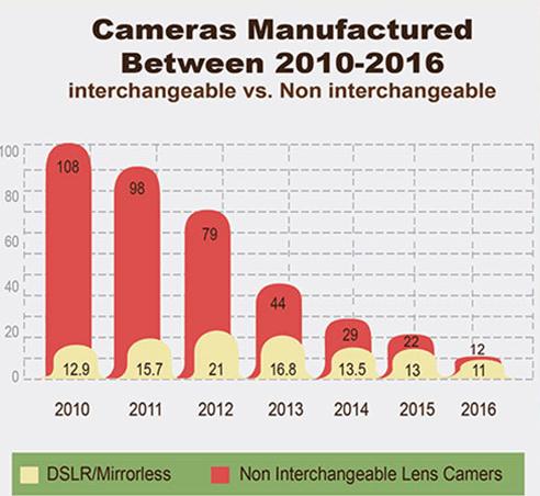 cameras-2016 (2).png