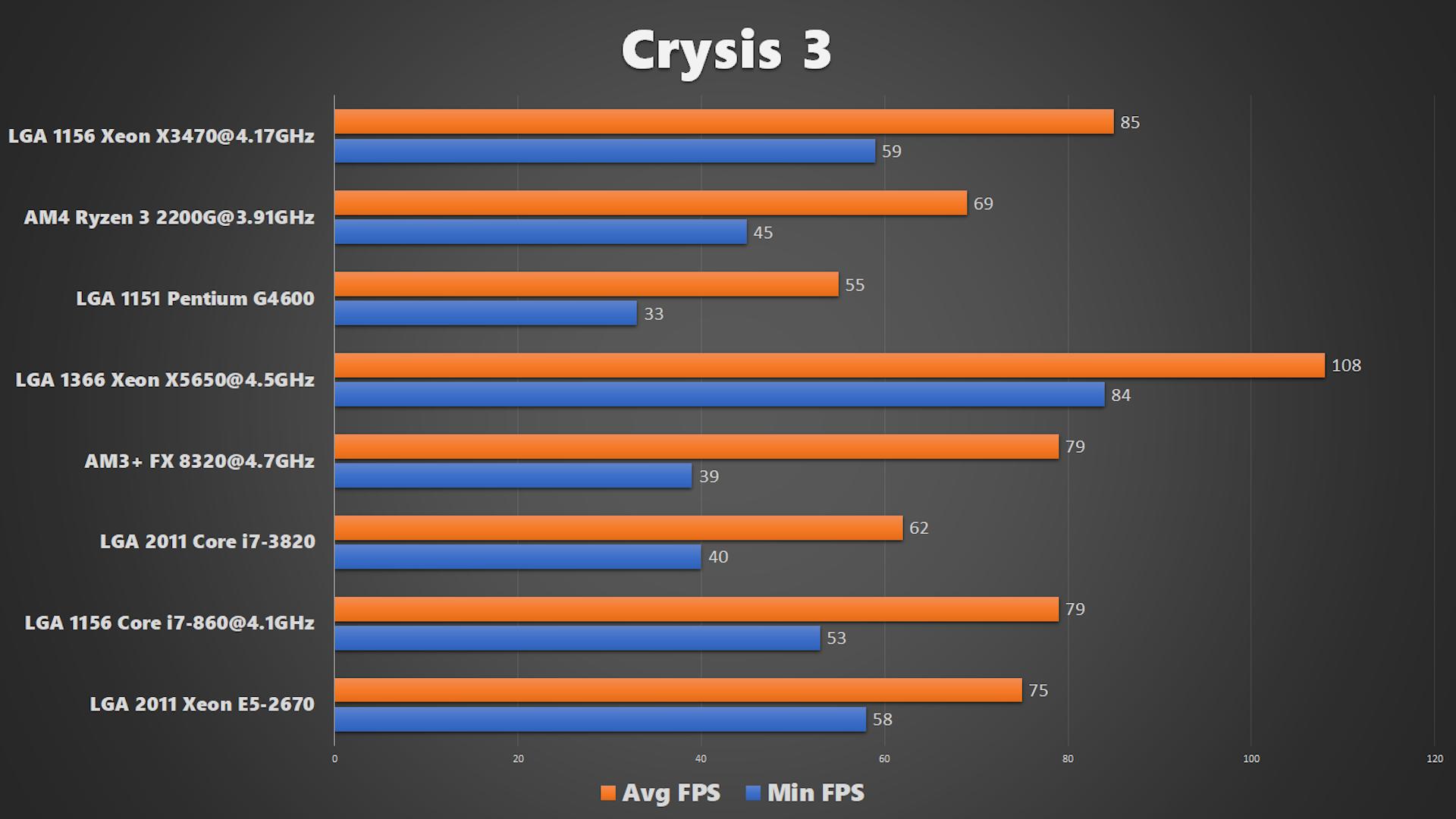 Crysis 3.png