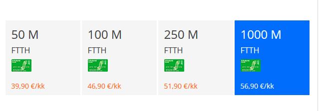 Elisan liittymien hinnat.PNG