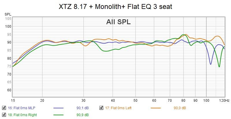 Flat 3 seat paras tulos.jpg