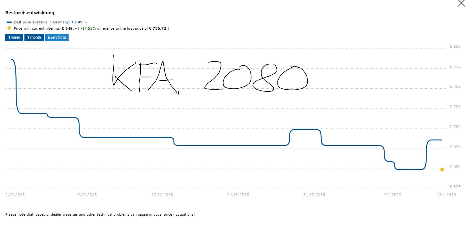 KFA_RTX2080_saksan_hintakehitys.PNG