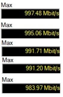 M2_EU_DL_peak_speeds.jpg