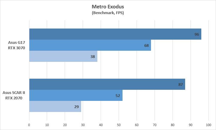 metro kaavio.jpg