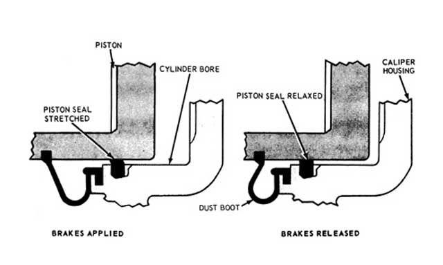 mump_0209_understanding_ford_brakes_11_z_disc_brake_caliper_piston_seal.jpg
