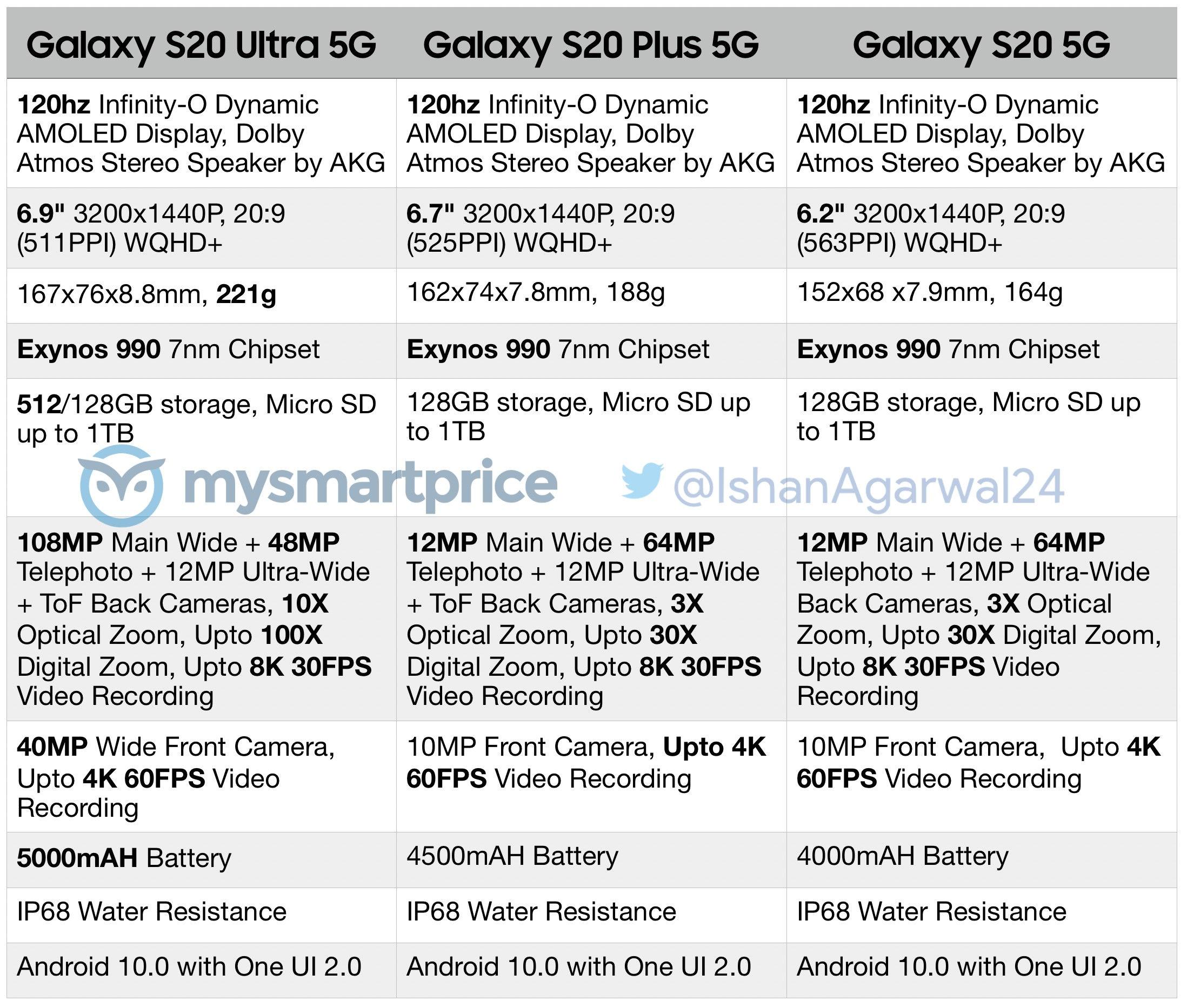 Samsung-Galaxy-S20-Series-Full-Specs.jpg