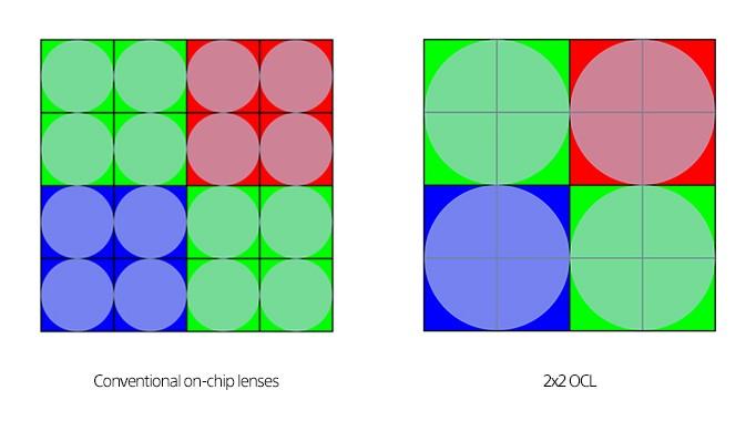 sony-2x2ocl.jpg