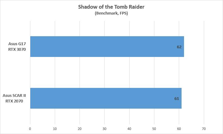 tombraider kaavio.jpg