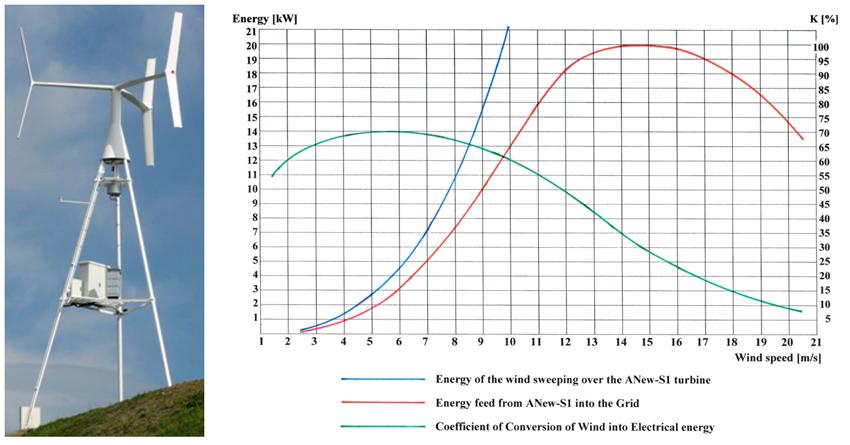 vertical-axis-wind-turbine.jpg