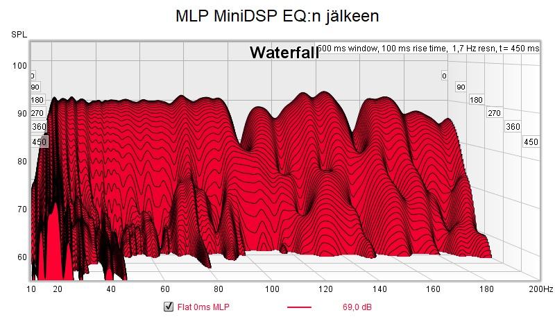 Waterfall MLP.jpg